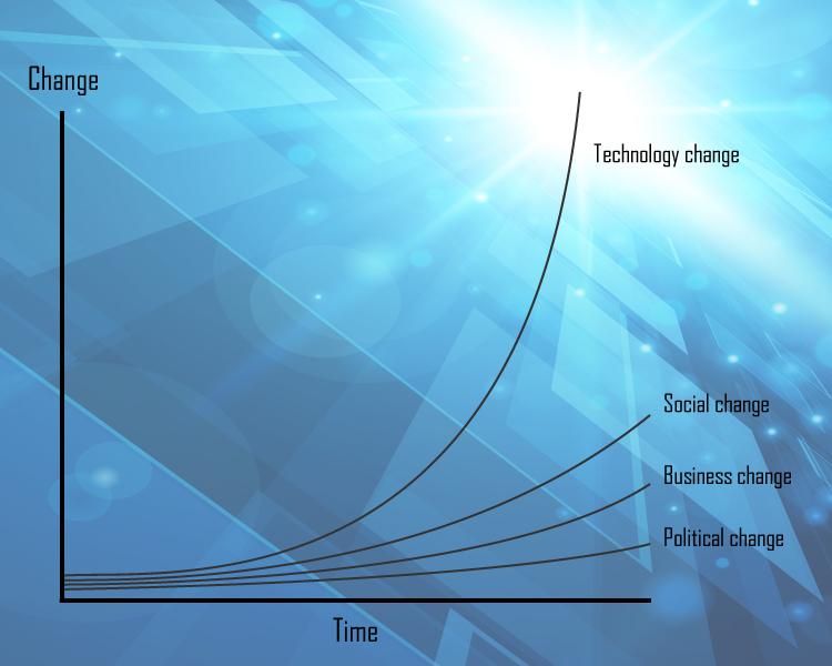 2050-technology
